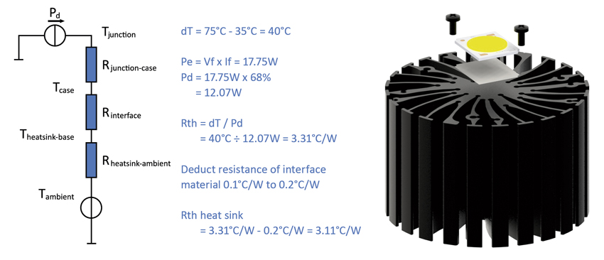 Mechatronix Thermal Calculation
